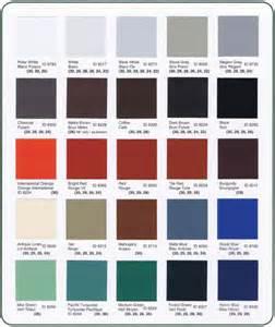 Steel Color Chart