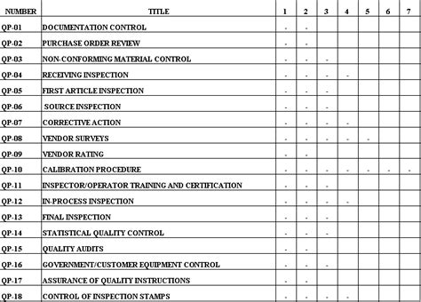 24 of call center quality assurance template leseriail