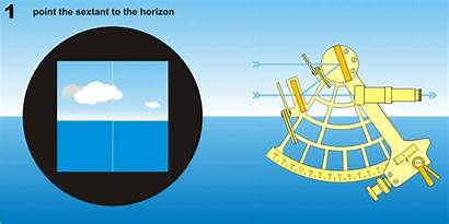 Sextant Using Wikipedia Via Animation Its Hsc