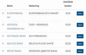 Bankieren europabank