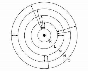 K Alpha Linie Berechnen : lp r ntgenstrahlung ~ Themetempest.com Abrechnung