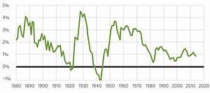 Reales Bip Berechnen Beispiel : wie gef hrlich ist eine rezession f r die schweiz ~ Themetempest.com Abrechnung