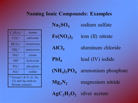 Naming Chemical Compounds A Review  Ppt Video Online