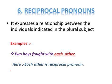 pronouns  english language
