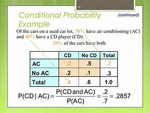 Probability And Probability Distributions
