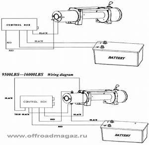 Warn Winch Wiring Diagram Solenoid At 62135 To Beautiful