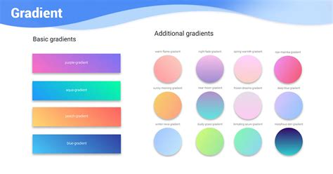 bootstrap gradients examples tutorial basic advanced usage material design  bootstrap