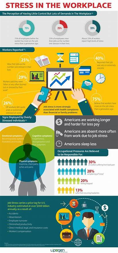 Infographic Lipogen Stress Management Pspa