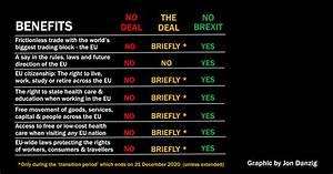 no deal v the deal v no brexit eu rope