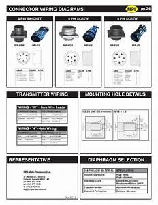 Mpi Brochure 2013nov V6 Standard  1