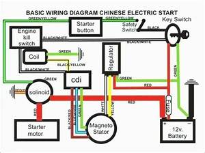 50cc Scooter Ignition Switch Wiring Diagram