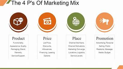 Marketing Mix Ps Strategy Slide Ppt Complete