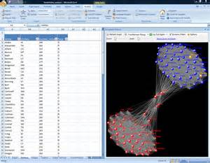 Microsoft Excel Graph Network