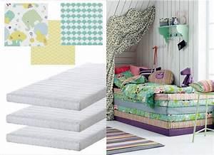 Idees Deco Chambre : 5 id es d co pour enfants piquer joli place ~ Melissatoandfro.com Idées de Décoration