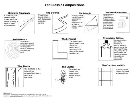 Landscape Design Lesson Worksheets