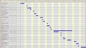 Comajusalazarmedranomariadelrosario  Diagrama De Gant