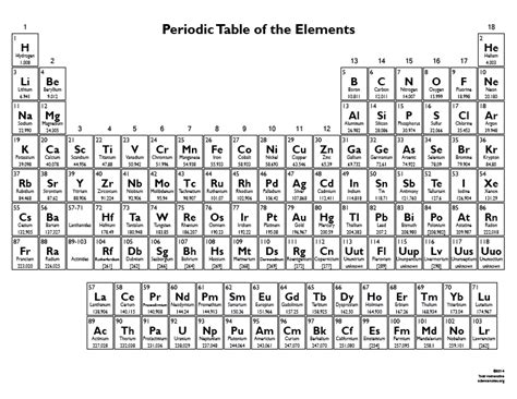 5 Best Images Of Printable Periodic Table With Mass And Atomic Number  Periodic Table With
