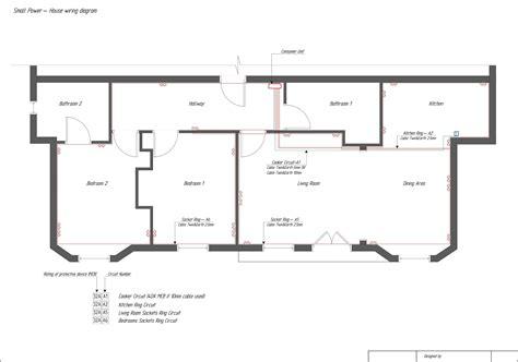 home design diagram home electrical wiring diagram efcaviation com