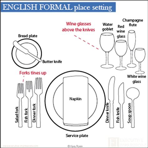 seriously simple dining etiquette guide american and dining etiquette tips to impress your valentine