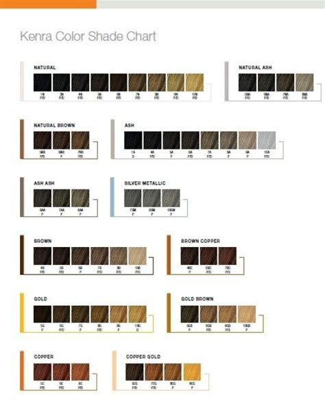 Hair Shade Chart by Kenra Color Shade Chart Confessions Of A Cosmetologist