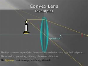 Examples Of Convex Lenses