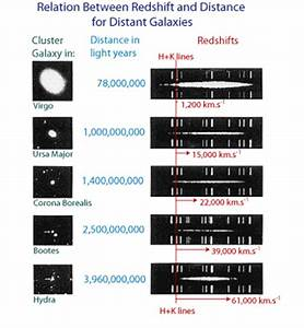 Edwin Hubble & the Expanding Universe