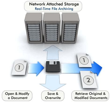 How To Setup Nas Storage System. Johnson Heating & Cooling Hole In One In Golf. Social Worker Jobs In Dc Alcohol In The Brain. Cars For Sale In Amarillo Tx By Owner. Victim Of Identity Theft Chicago Piano Movers. Dryer Vent Cleaning Sarasota Fl. Ubuntu Password Manager Microsoft Hosted Lync. Fastest Way To Create A Website. How Much Does Medical Billing And Coding Pay