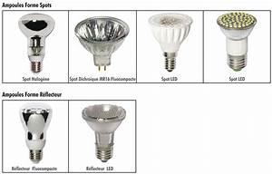 Quelle Ampoule Led Choisir : type d 39 ampoule ~ Melissatoandfro.com Idées de Décoration