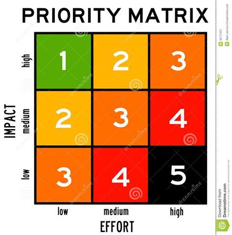 matriz da prioridade ilustracao stock imagem de foco