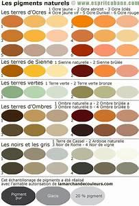 Nuancier pigments naturels esprit cabane idees creatives for Quelle couleur associer avec du gris 18 nuancier pigments naturels esprit cabane idees creatives