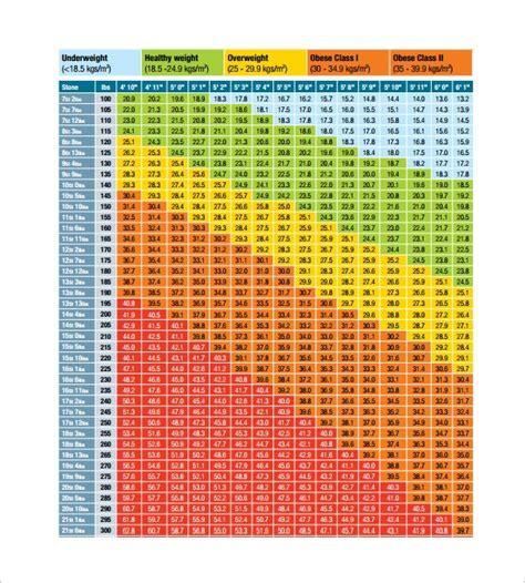 kg  lbs chart templates    sample