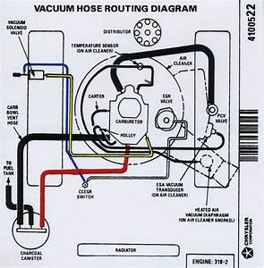 Dodge Magnum Engine Diagram 1994