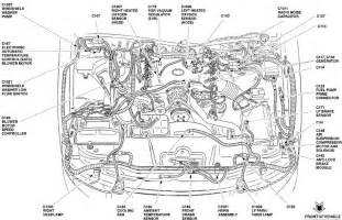 similiar 98 lincoln town car engine diagram keywords s10 wiring diagram for gauges wiring diagram website