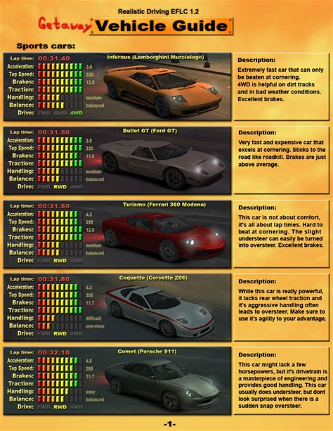 getaway vehicle guide page  image realistic driving