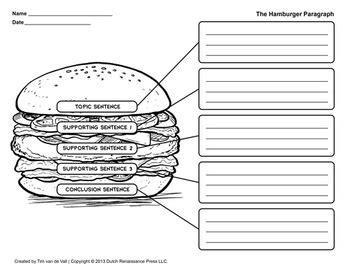 hamburger paragraph graphic organizer  tim van de vall tpt