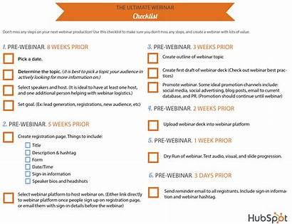Webinar Checklist Magnet Lead Marketing Template Hubspot