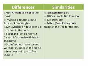homework help 2nd grade do your homework in the morning ubc mfa creative writing tuition