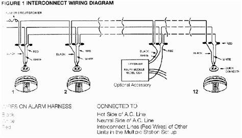 smoke detector interface