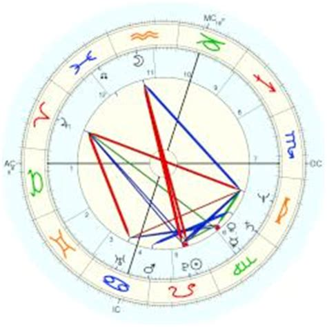 jean louis normandin jean louis normandin horoscope for birth date 16 august