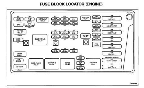 2001 Daewoo Leganza Fuse Box Diagram by I Need A Diagram For The Fuses In A Daewoo Leganza 2001