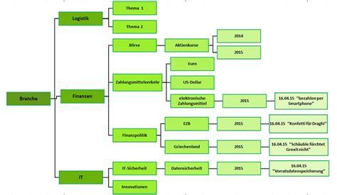 wissensdatenbank wirtschaftsrecht uebungsseite team