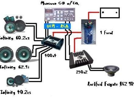 Auto Stereo Wiring Diagram by Pin By Henryevangelista On Car Sound Stereo System