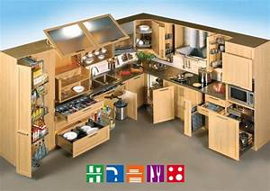 Ergonimc Kitchen Glenwood Kitchen Ltd