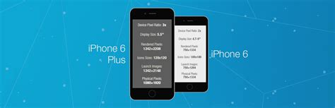 iphone 6 screen size iphone 6 screen size and web design tips