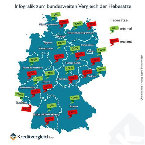 Grundsteuer Hebesatz Berechnung by Grundsteuer In Deutschland So Extrem Sind Die Unterschiede