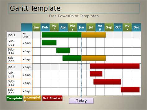 gantt chart template business mentor