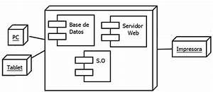 Diplomado De Desarrollo De Sistemas Con Tecnologia Java  Modulo Ii