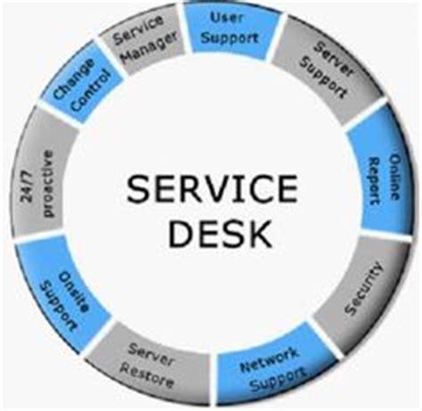 free service desk software itil pinterest the world s catalog of ideas