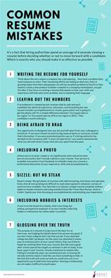 5 Common Resume Mistakes by Resume Mistakes To Avoid Retailing From A To Z By Joel 10 Useful Search Infographics For