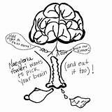 Fowleri Naegleria Brain Amoeba Pick Drawing Eating Lakes Organism Symptoms Neti Nasal Getdrawings Wants Ponds Stuff Diagnosis Wishes Merry Nose sketch template